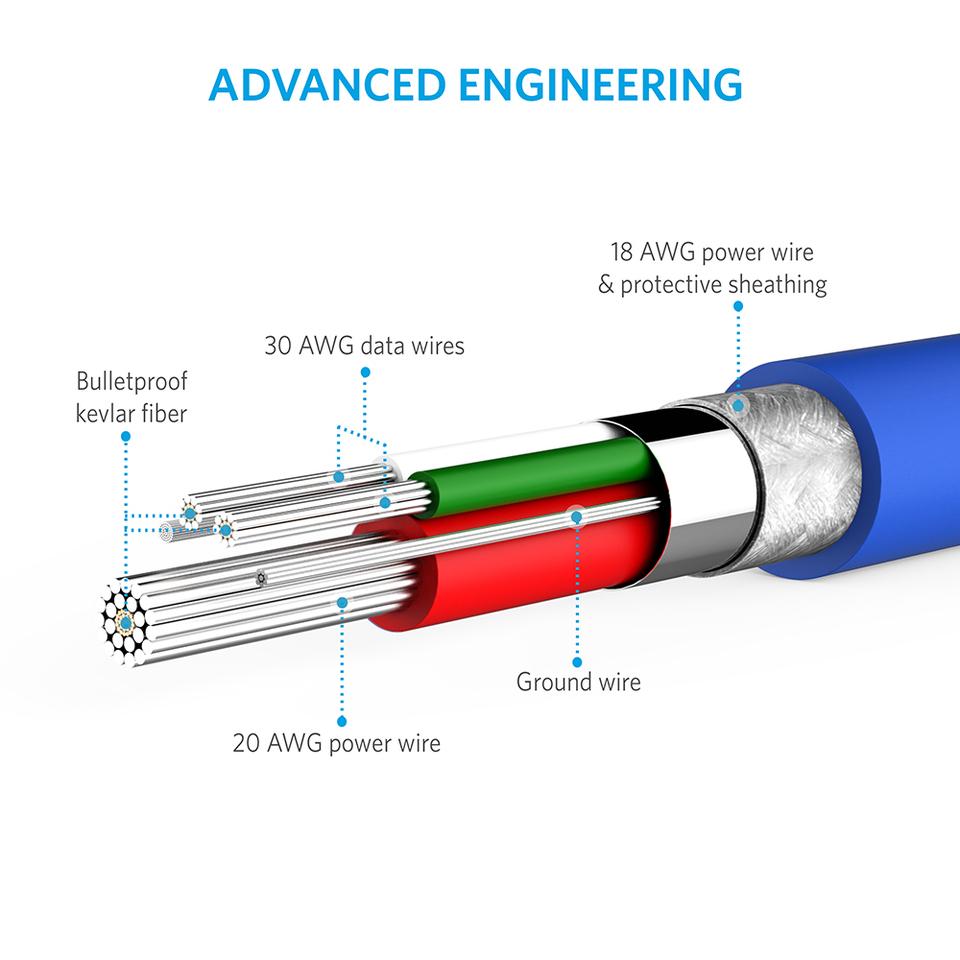 Dây Cáp Sạc Micro USB Anker PowerLine 3.0m - A8134 - Hàng Chính Hãng