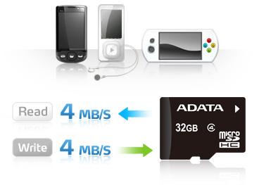 Tốc độ đọc thẻ nhớ Adata MicroSD class 4