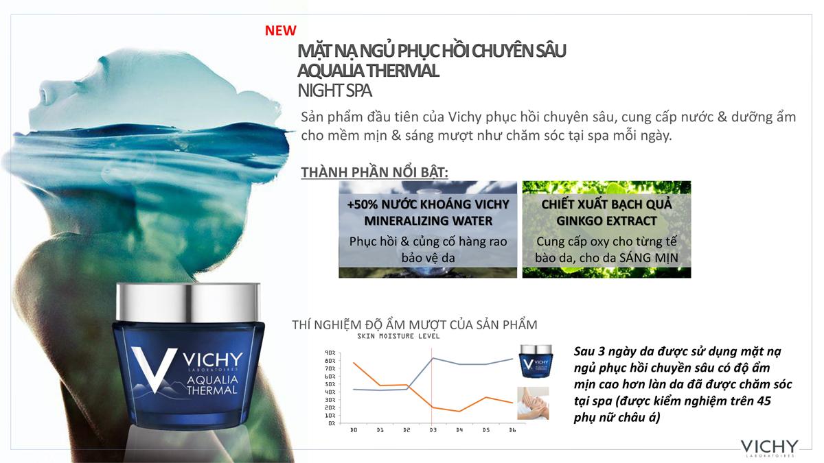 Mặt Nạ Ngủ Cung Cấp Nước Tức Thì Aqualia Masque Nuit Vichy 100605652 (75ml)