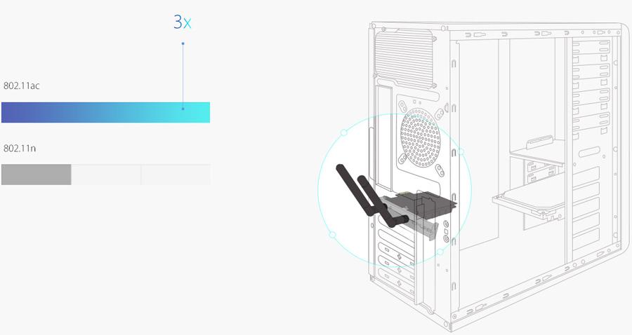 TP Link Archer T6E - Bộ Chuyển Đổi PCI Express Không Dây Băng Tần Kép AC1300