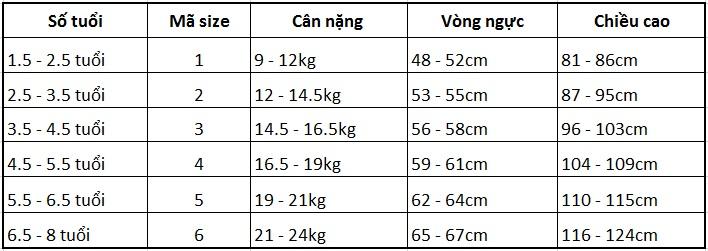huong dan chon size