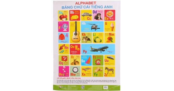 Poster - Bảng Chữ Cái Tiếng Anh