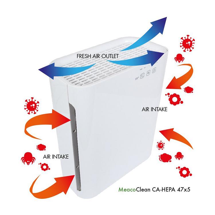 Máy Lọc Không Khí Meaco CA-HEPA 47x5