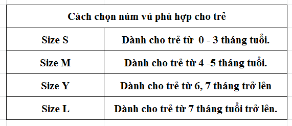 Combo 2 Núm Ty Silicone Siêu Mềm Pigeon - Y = 75.000đ