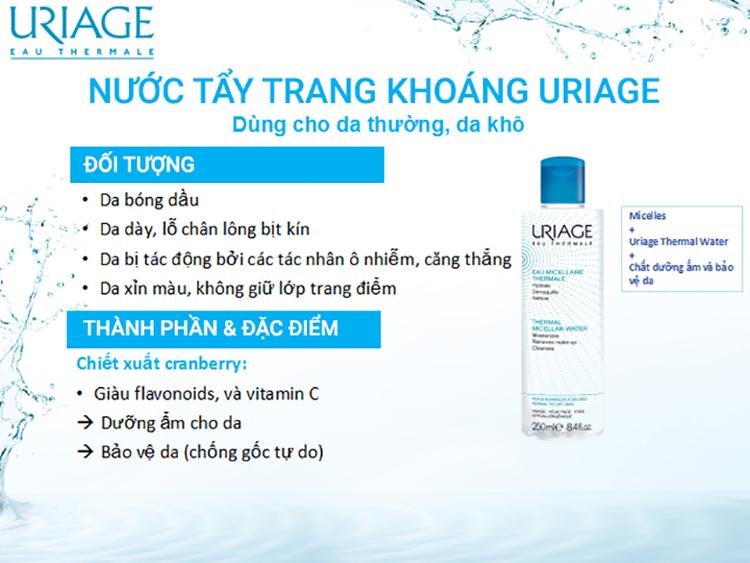 Nước Tẩy Trang Dành Cho Da Khô Uriage Eau Micellaire Thermale PNS (250ml)