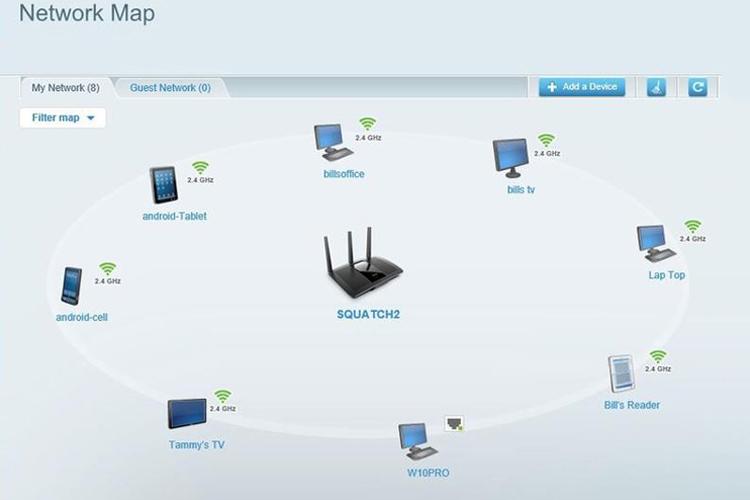 Linksys EA7500 - Router Wifi Băng Tầng Kép AC1900 MU-MIMO