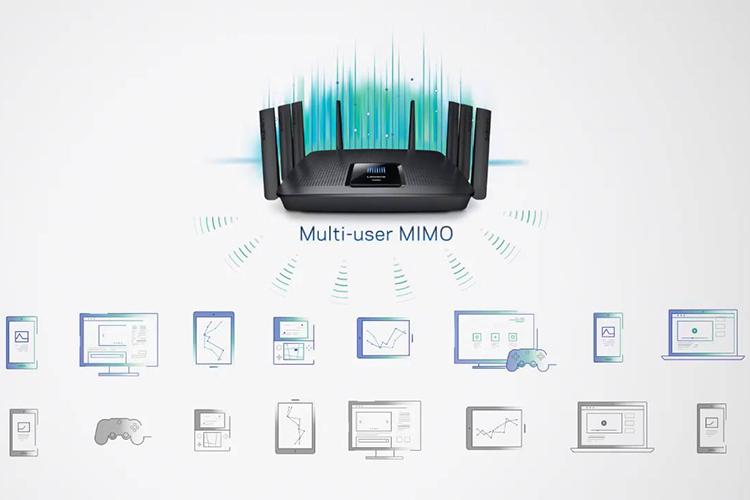 Linksys EA9500 - Router Wifi Băng Tầng Kép AC5400 MU-MIMO
