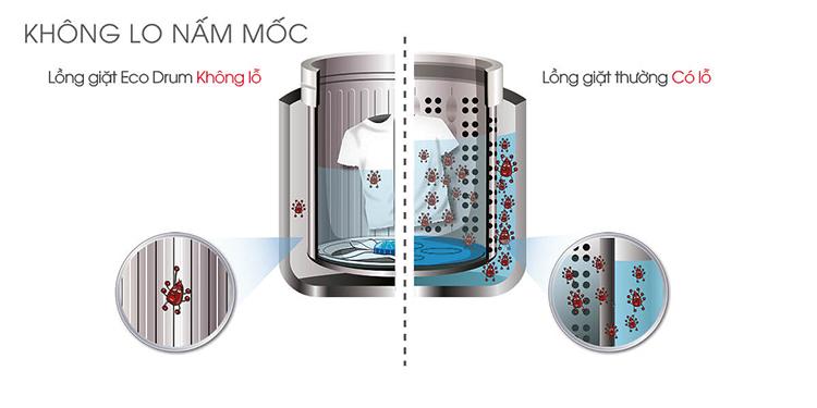 Máy Giặt Cửa Trên Sharp ES-U82GV-H (8.2Kg)