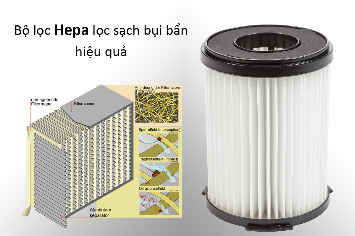 Máy Hút Bụi Electrolux Z2405 - Trắng