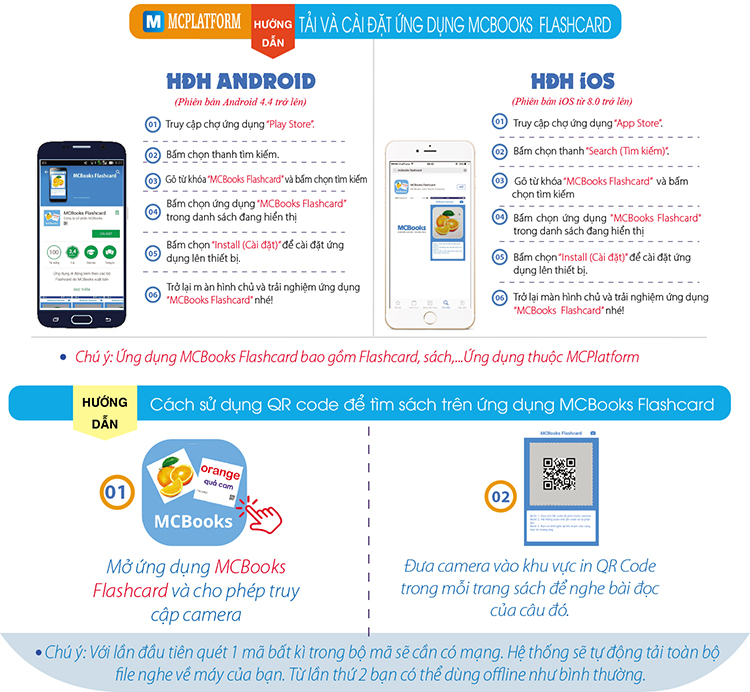 Tự Học Nghe - Nói Tiếng Anh Căn Bản (Dùng Kèm App MCBooks)