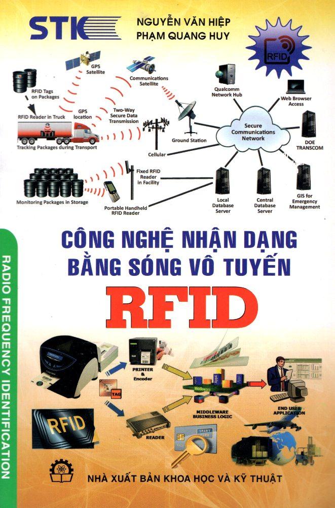 Công Nghệ Nhận Dạng Bằng Sóng Vô Tuyến RFID