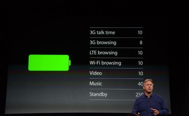 Thời lượng Pin iPhone 5S