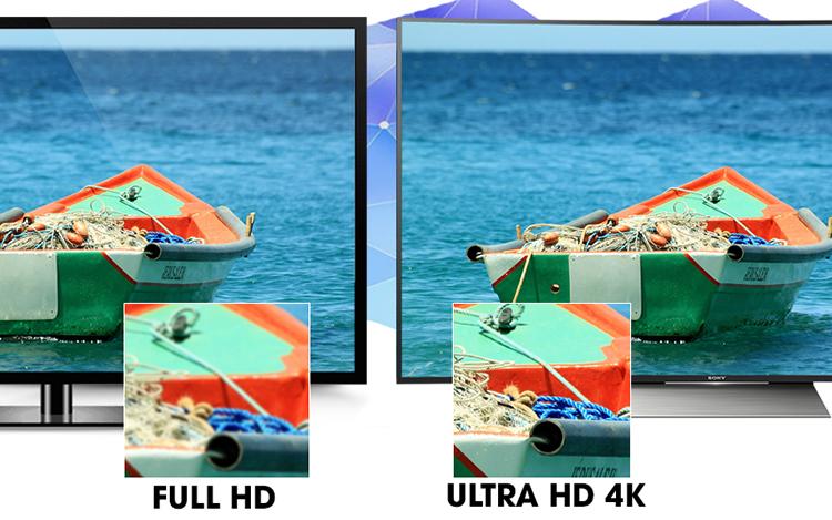 Android Tivi Màn Hình Cong Sony 65 inch KD-65S8500D