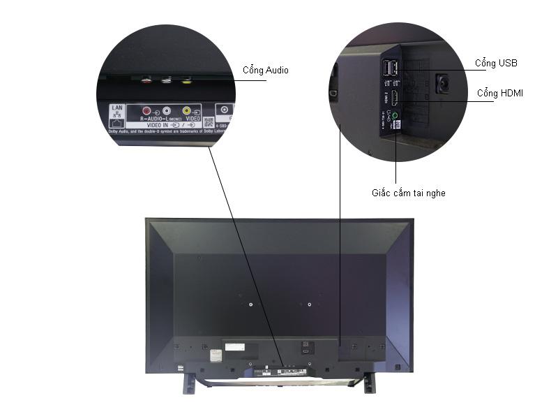 Internet Tivi Sony Full HD 40 inch KDL-40W650D