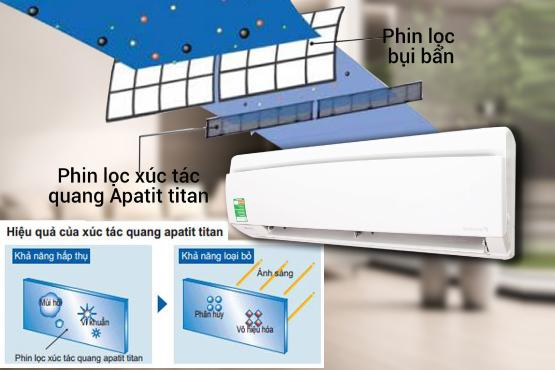 Máy Lạnh Inverter Daikin FTKC25QVMV/RKC25QVMV - 1HP