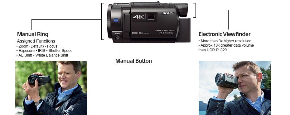Máy Quay Phim Sony 4K FDR AXP35