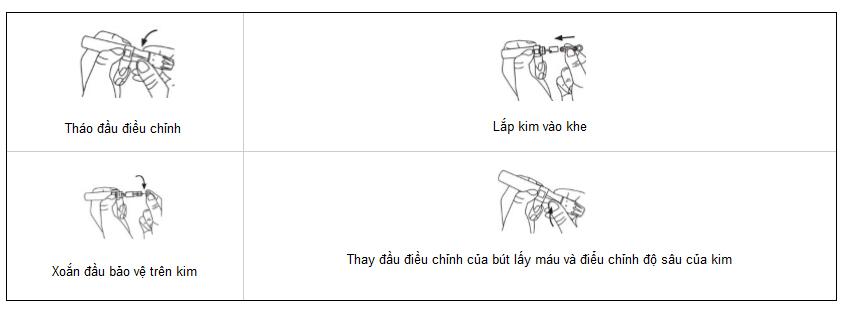 Kim Lấy Máu Omron Cho Máy Đo Đường Huyết HGM HEA-LNC30 - 100554058