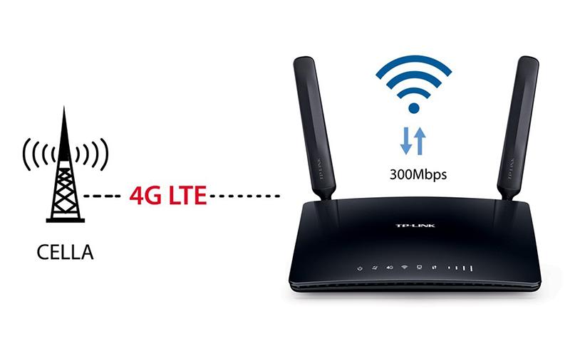 TP Link Archer MR200 - Router Không Dây 4G LTE Băng Tần Kép AC750