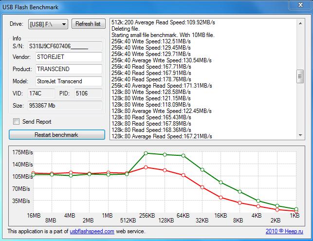 M3 có tốc độ đọc và ghi có thể tới 178MB/s