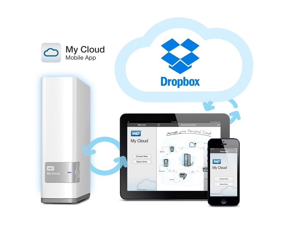 WD My Cloud DropBox