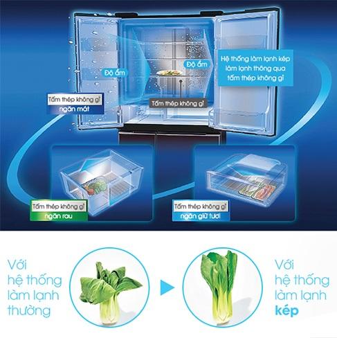 Tủ Lạnh Inverter Sharp  SJ-GF60A-R (601L)