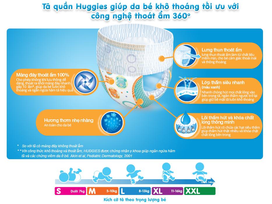 Tã Quần Huggies Dry XXL16 (16 Miếng)