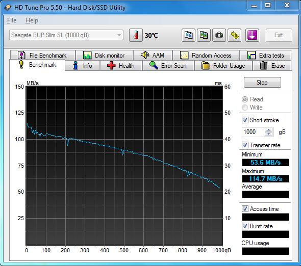 Tốc độ Seagate Backup Slim đo bằng HD Tune Pro