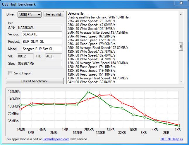 Tốc độ đọc và ghi của Seagate Backup Slim trên FlashBench