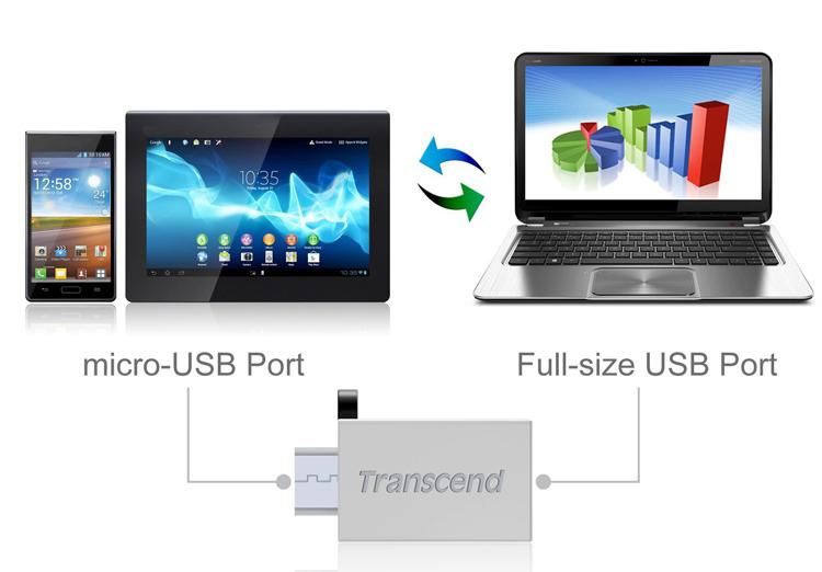 USB OTG Transcend TS8GJF380S 8GB - USB 2.0