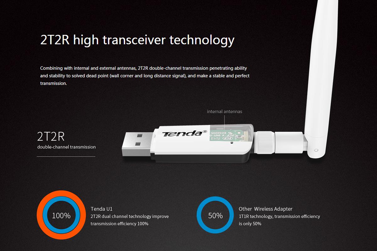 Tenda U1 USB Wifi Chuẩn N Tốc Độ 150Mbps