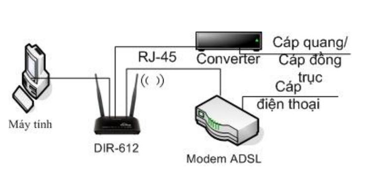 D-Link DIR-612 - Bộ phát Wifi chuẩn N 300Mbps Mở rộng sóng - Hàng Chính Hãng
