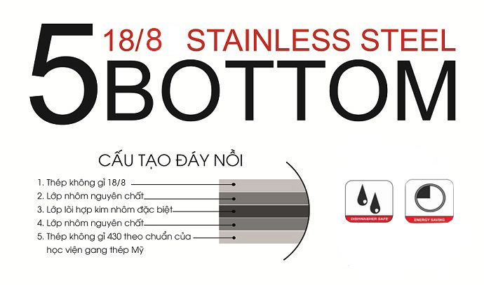 Bộ Nồi Và Quánh Inox 3 Món Smartcook SM1496 - 2351496 - 16, 20, 24cm