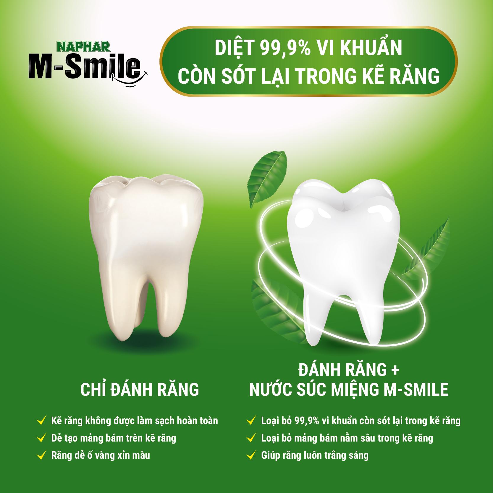 Nước súc miệng Naphar M-Smile 500ml
