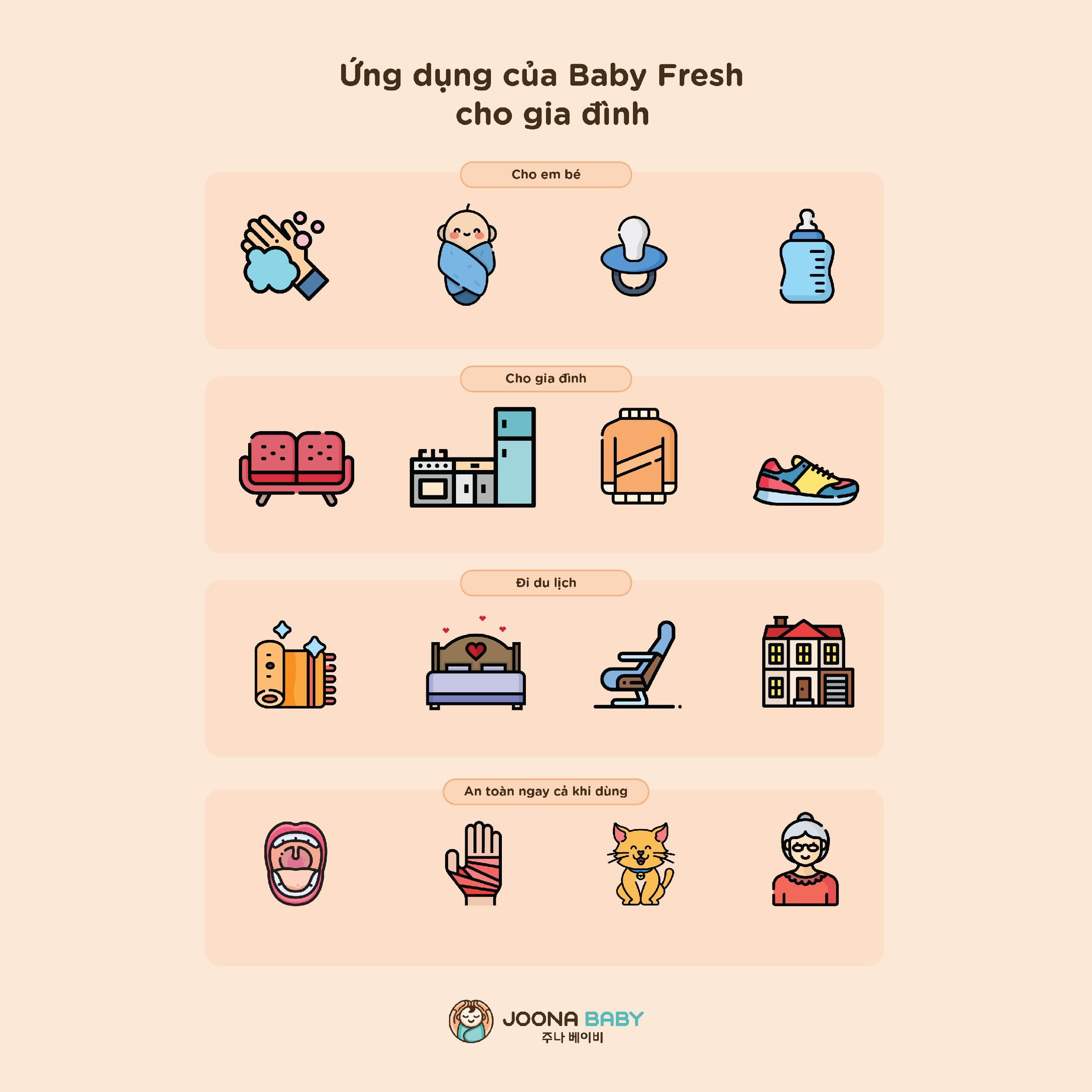 Xịt diệt khuẩn khử mùi Baby Fresh 300ml - JOONA BABY