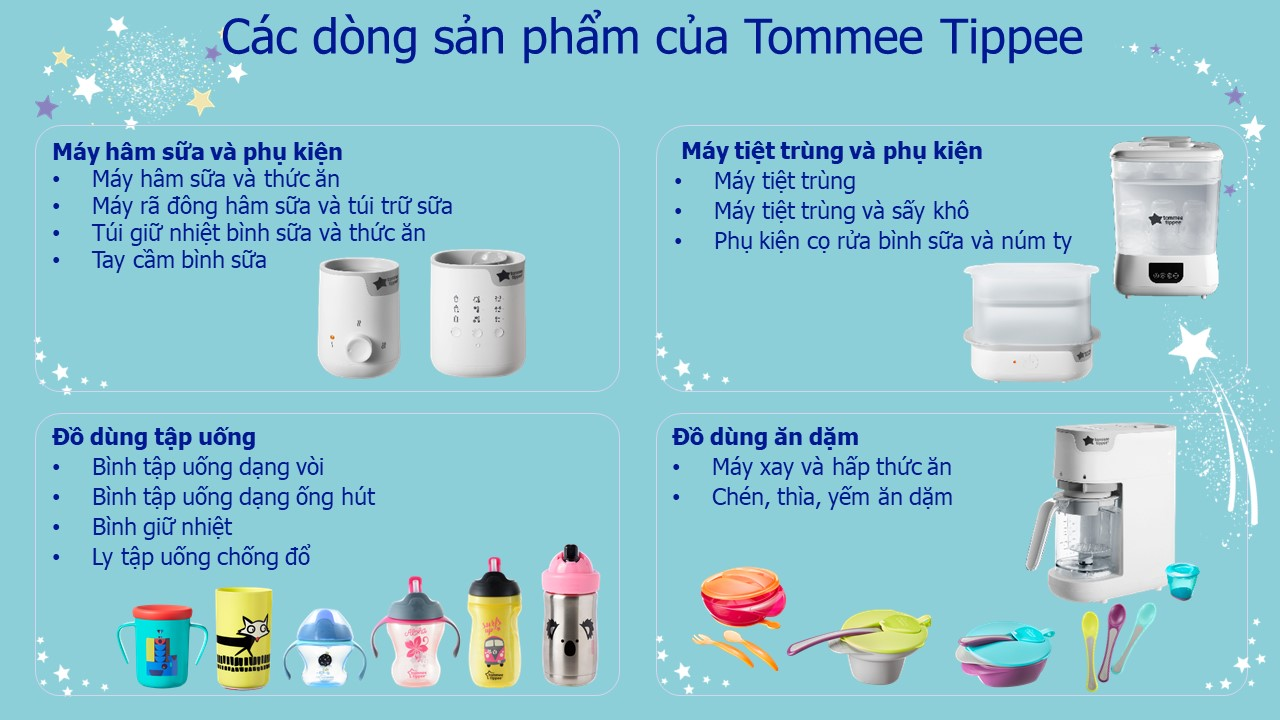 Ly uống nước chống đổ cho bé Tommee Tippee No-Knock 300ml từ 18 tháng - Vàng
