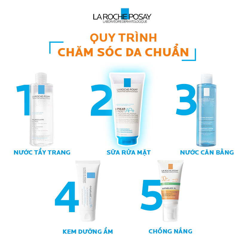 Sữa Rửa Mặt Và Tắm Cho Da Khô, Da Nhạy Cảm, Mẫn Ngứa La Roche-Posay Lipikar Syndet AP+ Cream 200ml