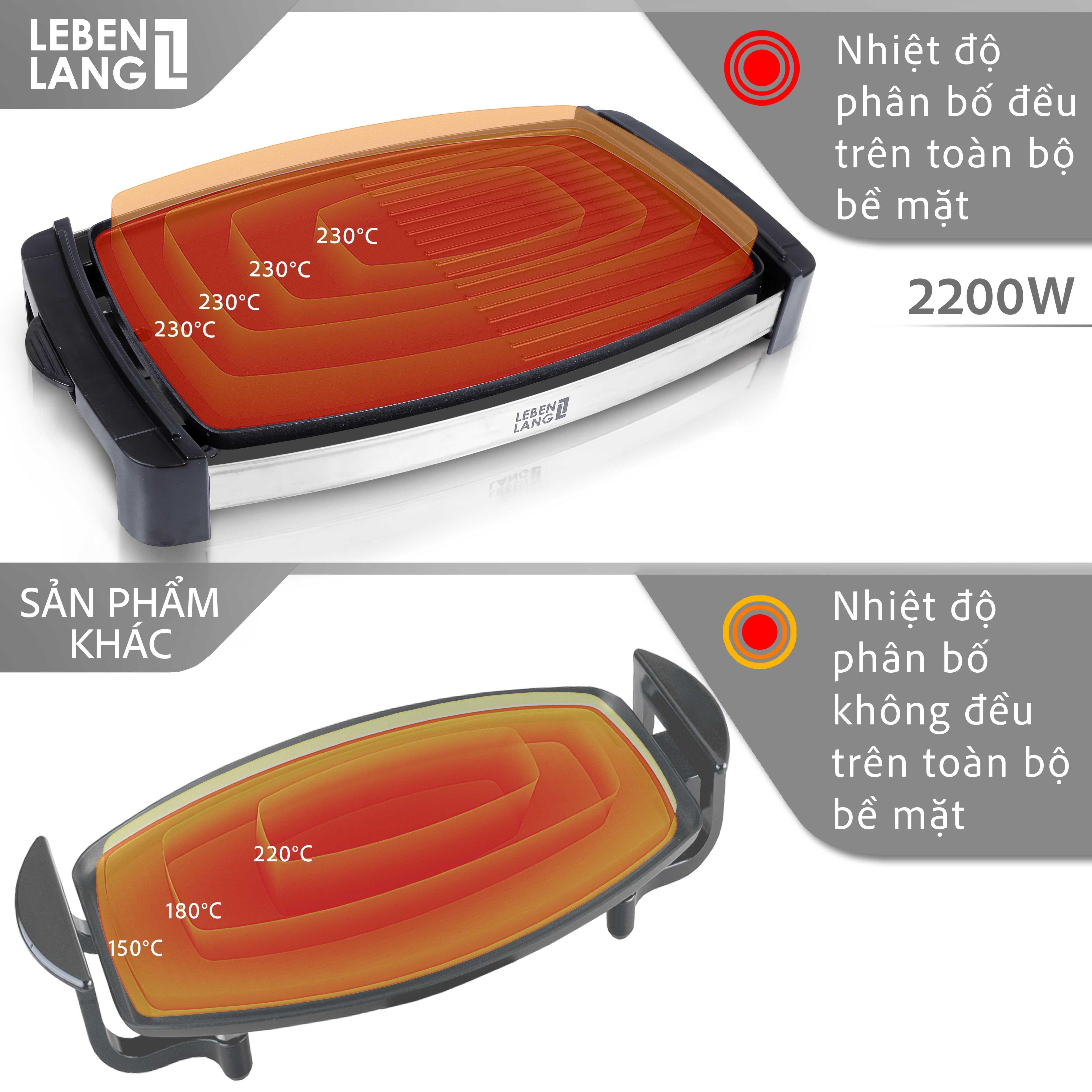 Bếp nướng điện Lebenlang LBG8588 - Thương hiệu của CHLB Đức