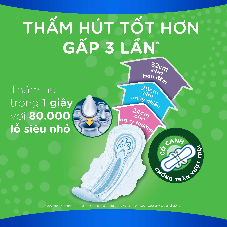 Combo 6 Băng Vệ Sinh Whisper Ultra Clean Siêu Mỏng Có Cánh Ngày Vừa 24cm (Gói 10 Miếng)