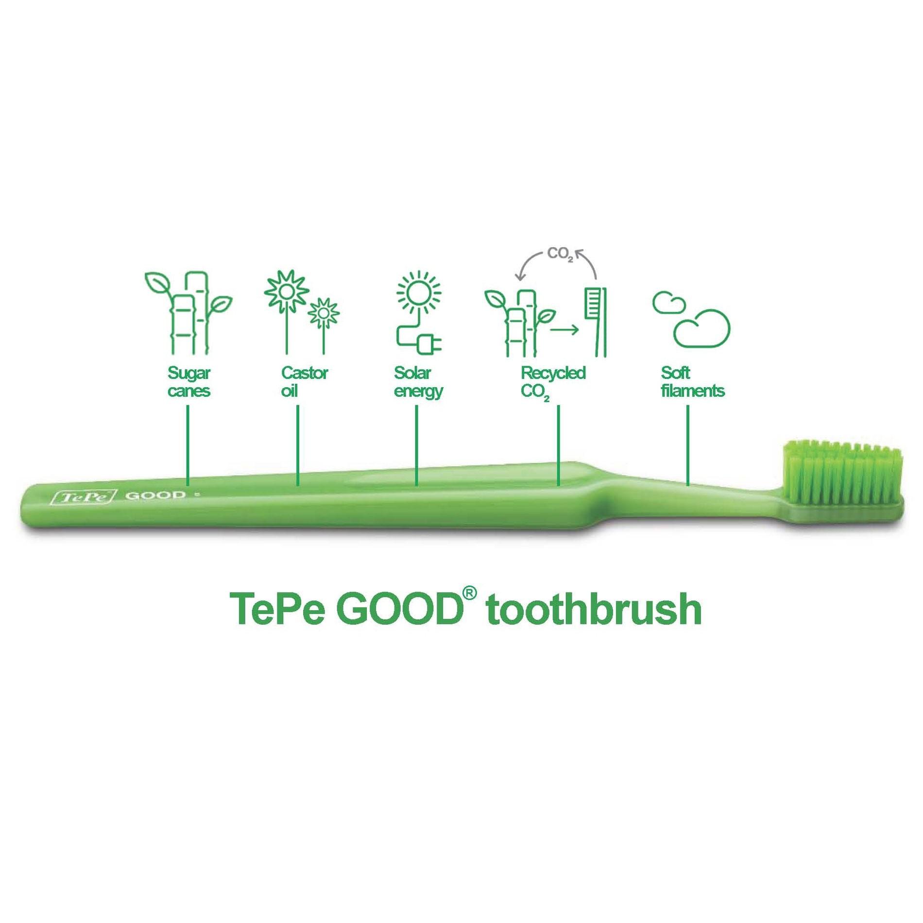 Bàn chải đánh răng TePe GOOD Mini extra soft
