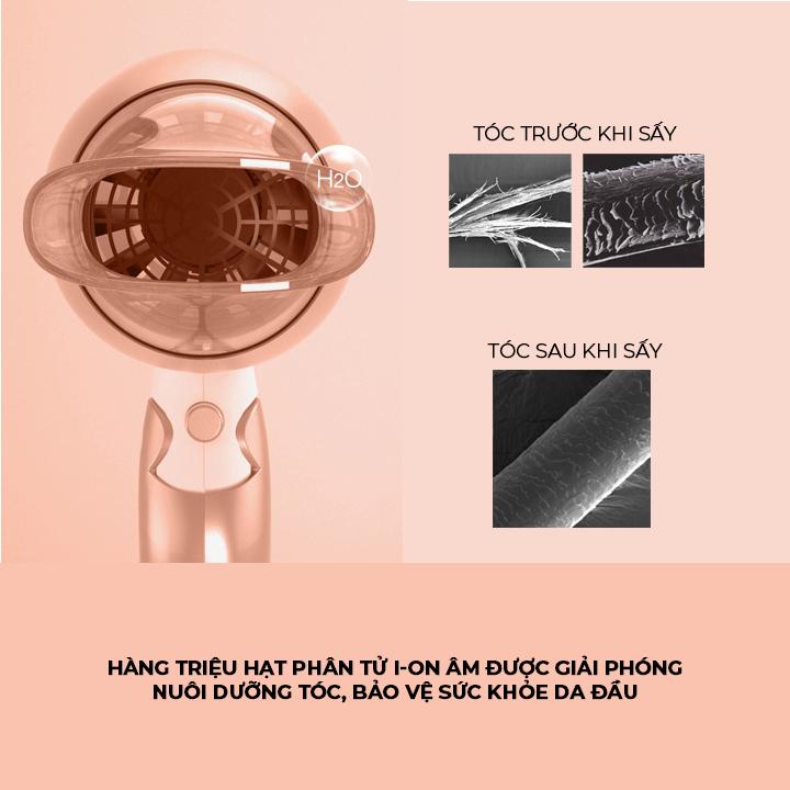 Máy sấy tóc tạo kiểu - Công suất lớn, nhiệt độ ổn định,  tạo ẩm ion, thiết kế tiện dụng cao cấp thương hiệu Vivid&Vogue VAV-031