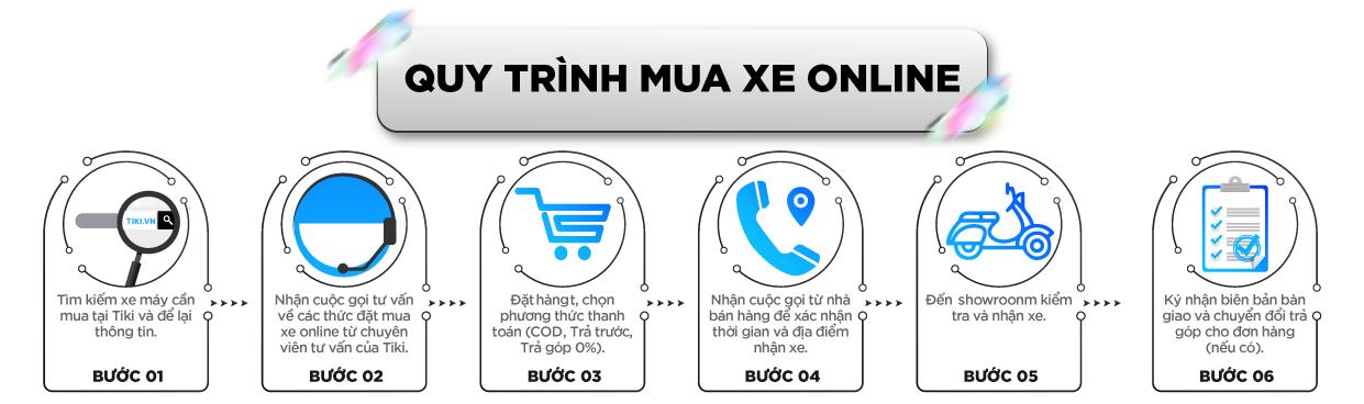 Quy trình mua xe online