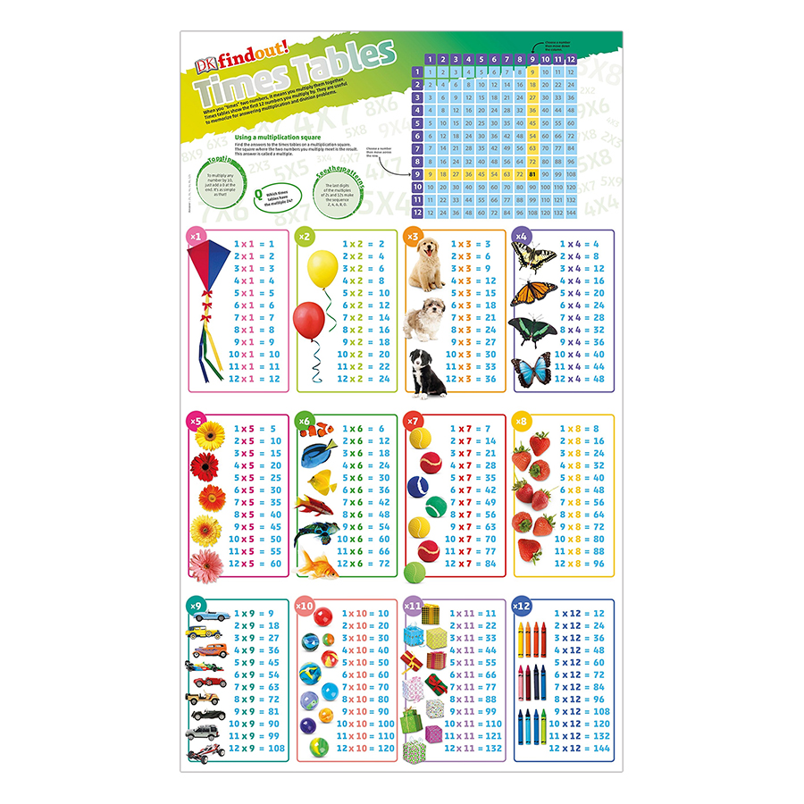 Dkfindout! Posters Times Tables