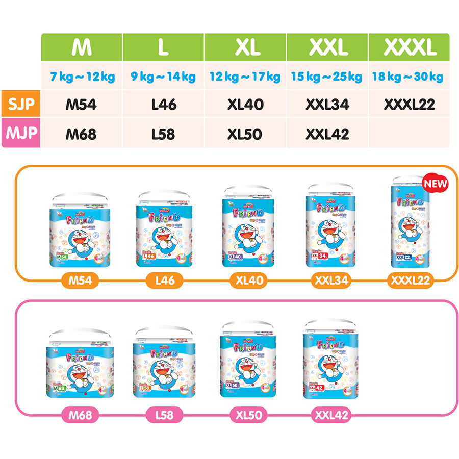 Tã quần Goon Friend Doremon mới gói siêu đại M68 (7kg ~ 12kg)