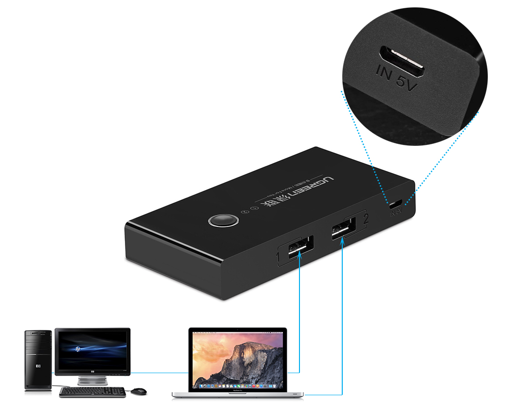 Bộ chuyển mạch (Switch) 2 cổng USB 3.0 chia sang 4 cổng USB 3.0 UGREEN US216 30768 - Hàng Chính Hãng