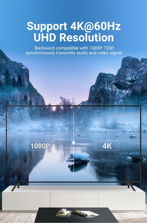 Đầu chuyển USB Type C to HDMI Vention TCAH0 - Hàng chính hãng
