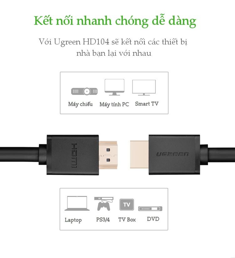 Cáp HDMI Ugreen chính hãng hỗ trợ 3D, 4K*2K full HD 1080 UG-10106 (1m) - Hàng Chính Hãng
