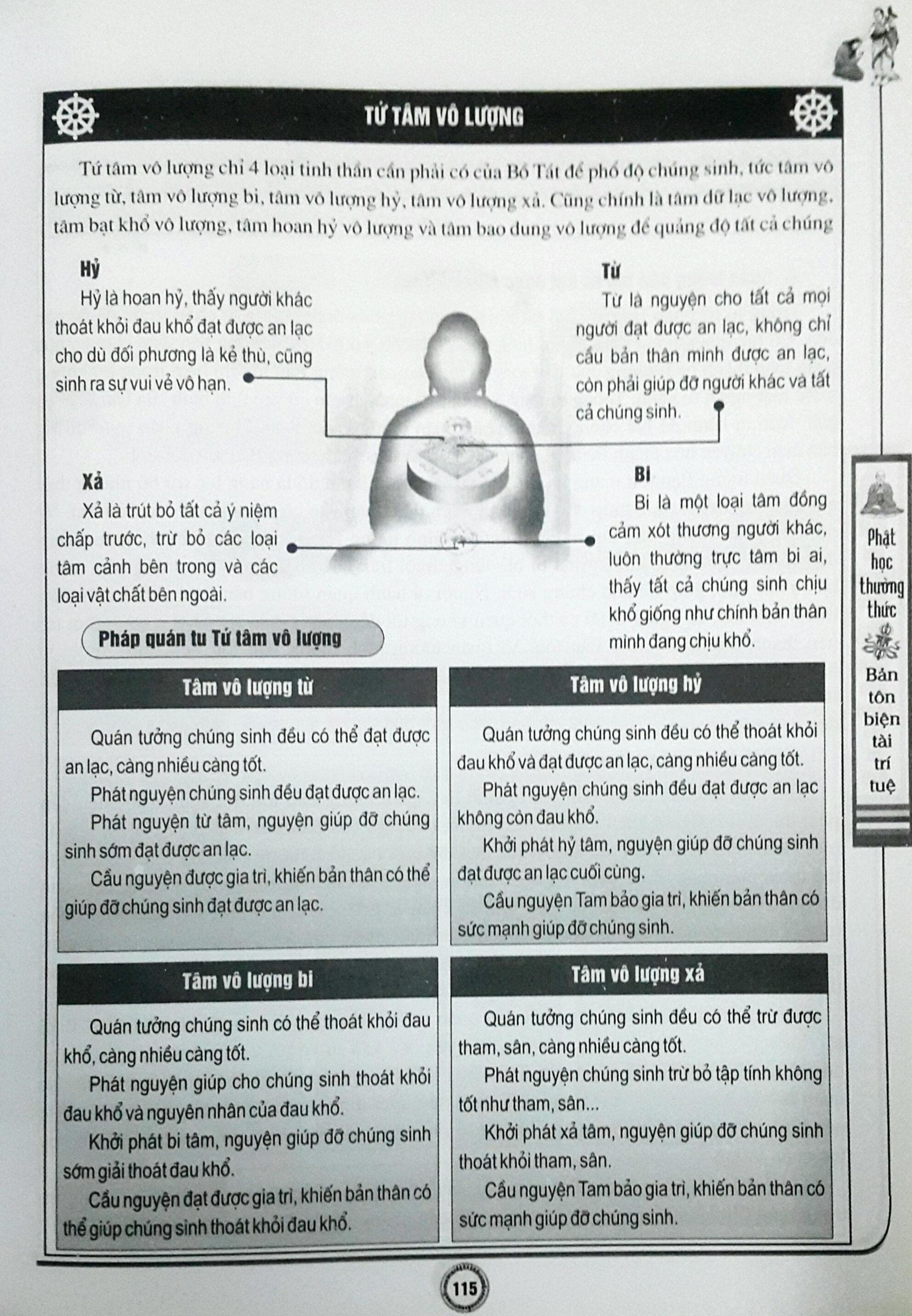 Phật Học Thường Thức - Bản Tôn Biện Tài Trí Tuệ