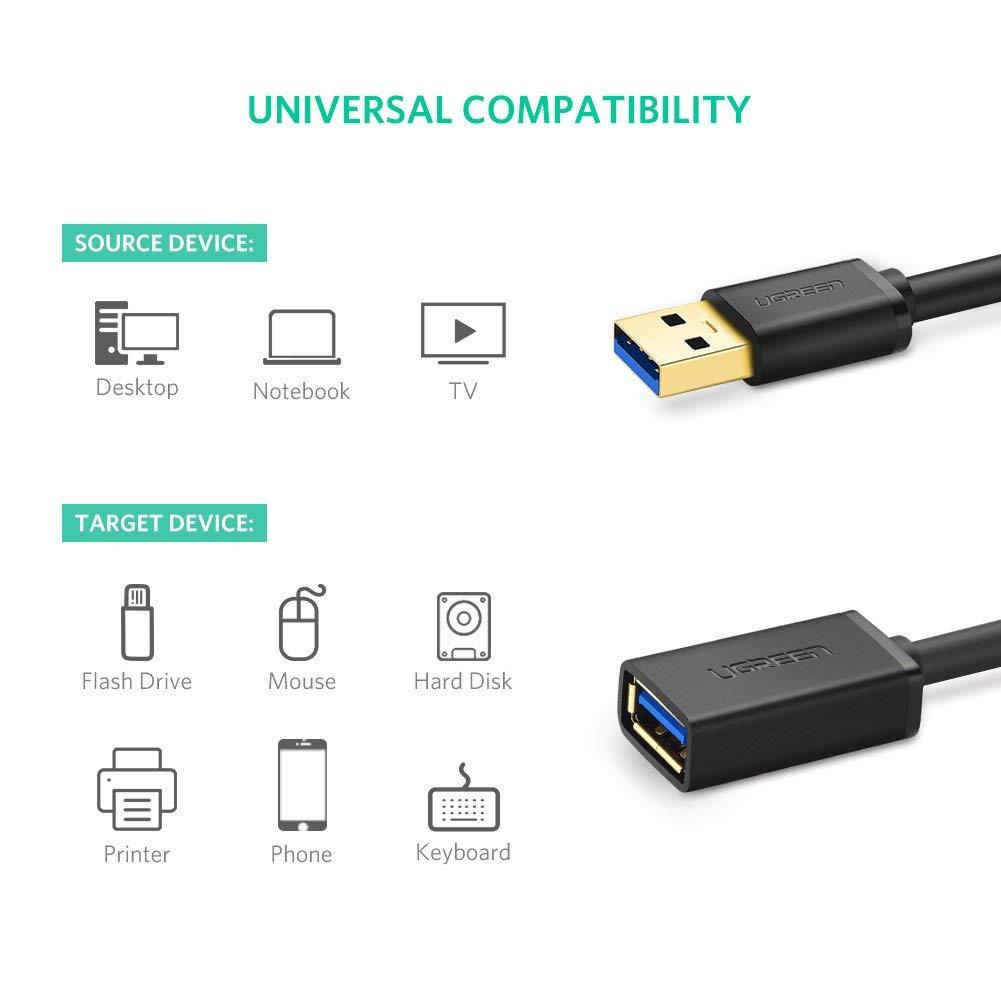 Dây Nối Dài USB 3.0 1.5M Ugreen  - Hàng Chính Hãng