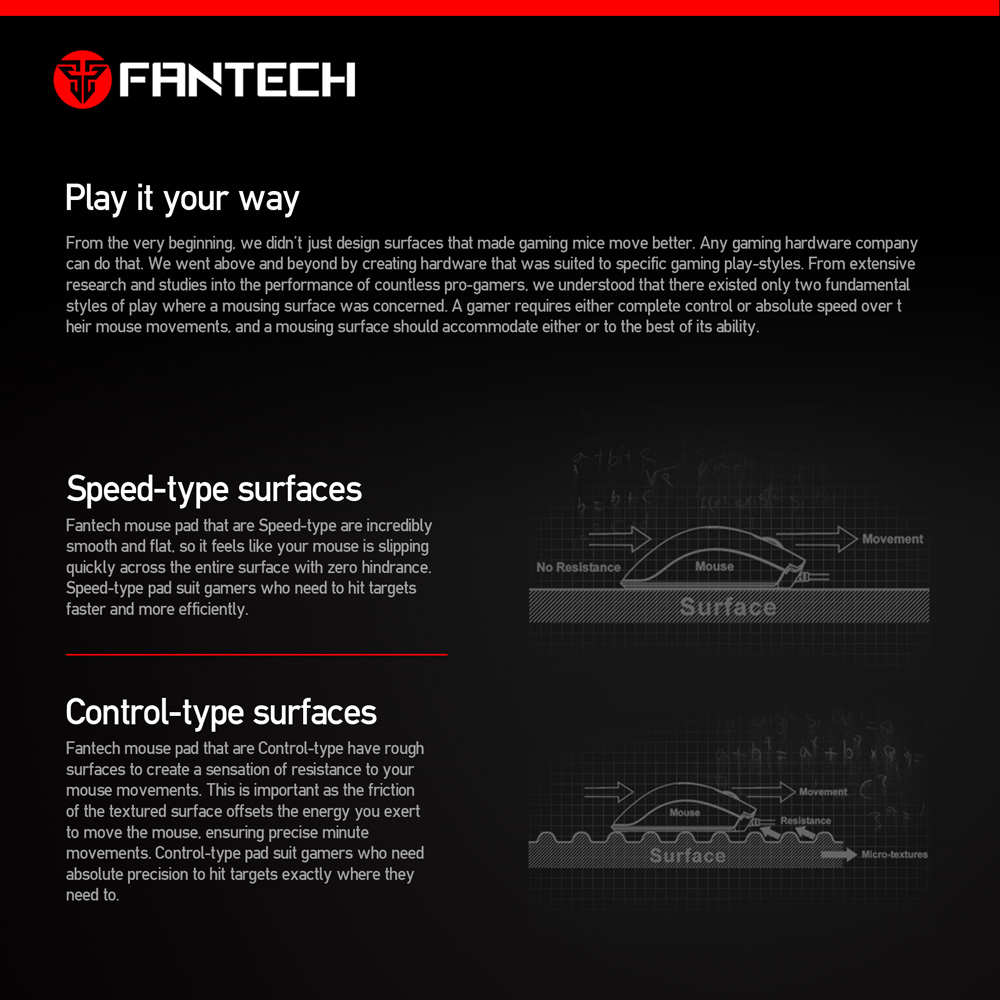 Đế lót di chuột tốc độ cao Fantech MP80 chất liệu cao su tự nhiên, đế chống trượt - Hàng chính hãng