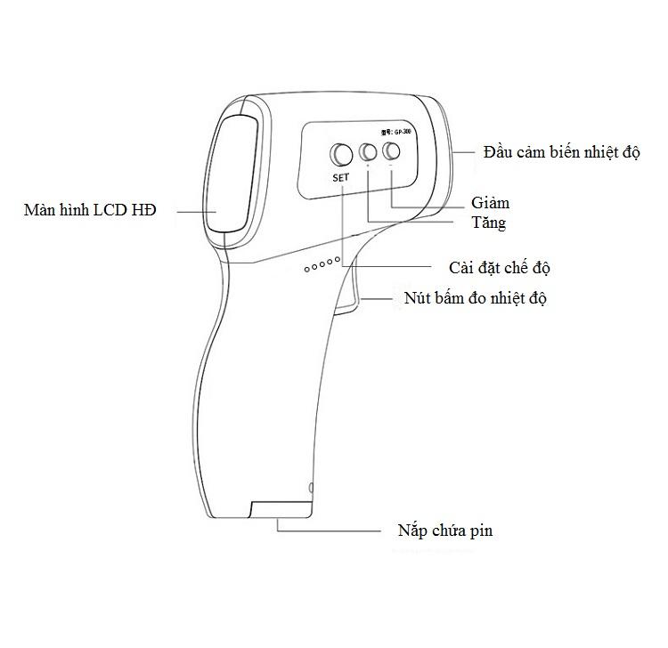 Máy đo nhiệt độ bằng hồng ngoại không tiếp xúc model UX-A-01